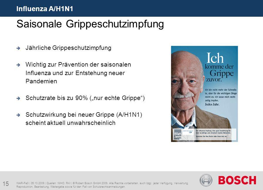 15 Influenza A/H1N1 WAR-Fe3 | 05.10.2009 | Quellen: WHO, RKI | © Robert Bosch GmbH 2009. Alle Rechte vorbehalten, auch bzgl. jeder Verfügung, Verwertu