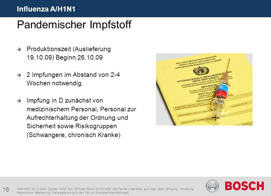 16 Influenza A/H1N1 WAR-Fe3 | 05.10.2009 | Quellen: WHO, RKI | © Robert Bosch GmbH 2009. Alle Rechte vorbehalten, auch bzgl. jeder Verfügung, Verwertu