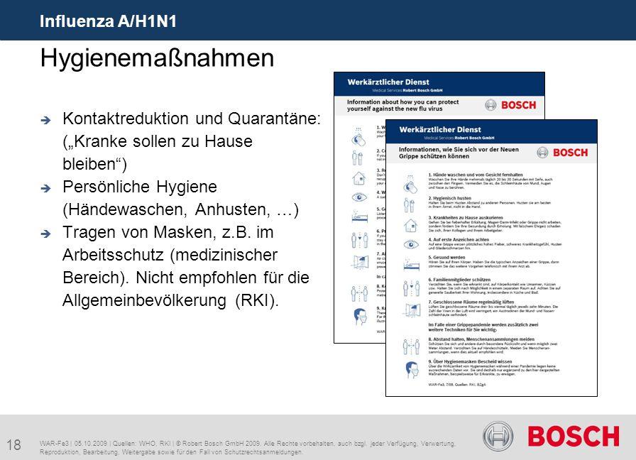 18 Influenza A/H1N1 WAR-Fe3 | 05.10.2009 | Quellen: WHO, RKI | © Robert Bosch GmbH 2009. Alle Rechte vorbehalten, auch bzgl. jeder Verfügung, Verwertu