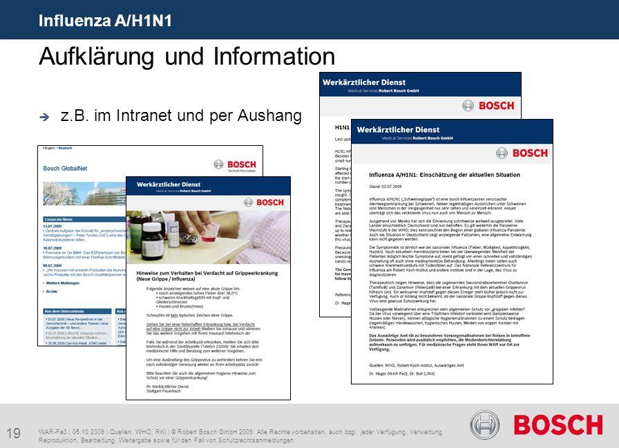 19 Influenza A/H1N1 WAR-Fe3 | 05.10.2009 | Quellen: WHO, RKI | © Robert Bosch GmbH 2009. Alle Rechte vorbehalten, auch bzgl. jeder Verfügung, Verwertu