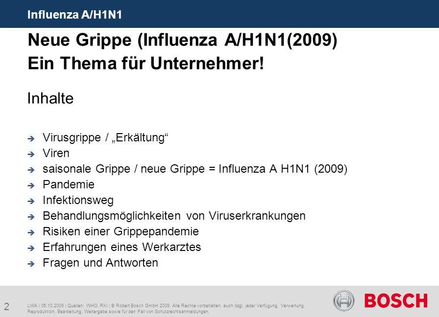 2 Influenza A/H1N1 LWA | 05.10.2009 | Quellen: WHO, RKI | © Robert Bosch GmbH 2009. Alle Rechte vorbehalten, auch bzgl. jeder Verfügung, Verwertung, R