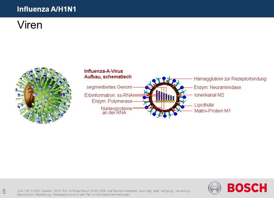 5 Influenza A/H1N1 LWA | 05.10.2009 | Quellen: WHO, RKI | © Robert Bosch GmbH 2009. Alle Rechte vorbehalten, auch bzgl. jeder Verfügung, Verwertung, R
