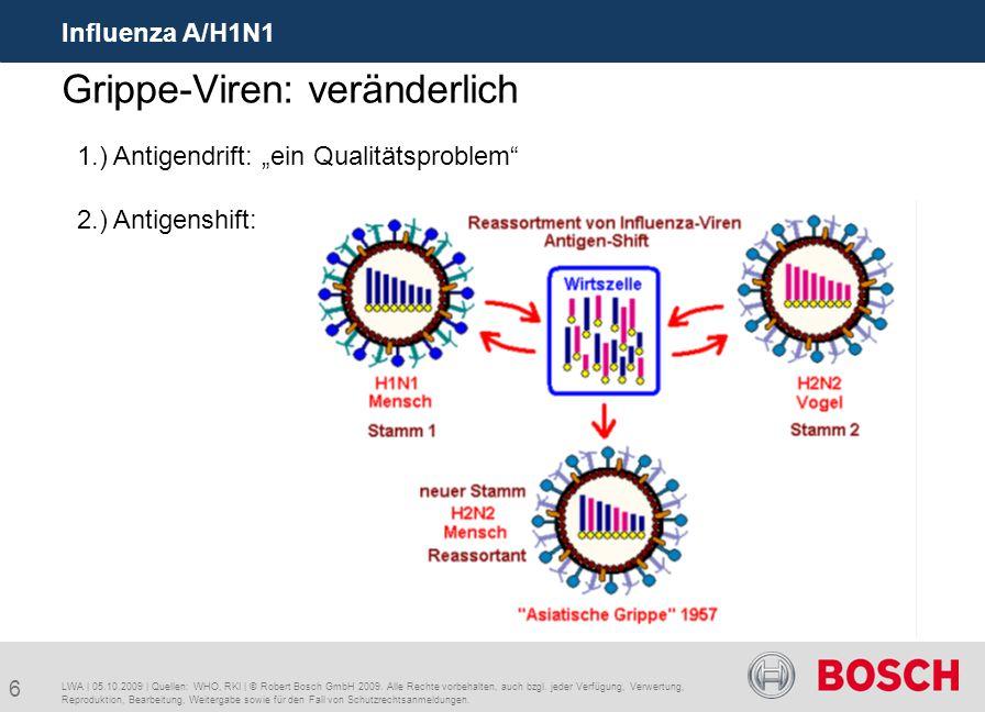 6 Influenza A/H1N1 LWA | 05.10.2009 | Quellen: WHO, RKI | © Robert Bosch GmbH 2009. Alle Rechte vorbehalten, auch bzgl. jeder Verfügung, Verwertung, R