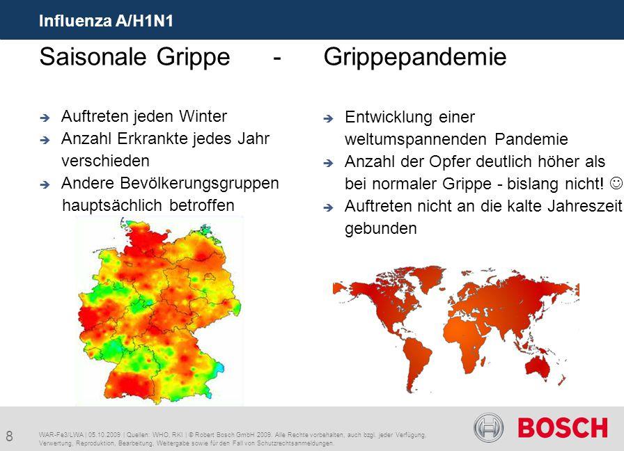 8 Influenza A/H1N1 WAR-Fe3/LWA | 05.10.2009 | Quellen: WHO, RKI | © Robert Bosch GmbH 2009. Alle Rechte vorbehalten, auch bzgl. jeder Verfügung, Verwe