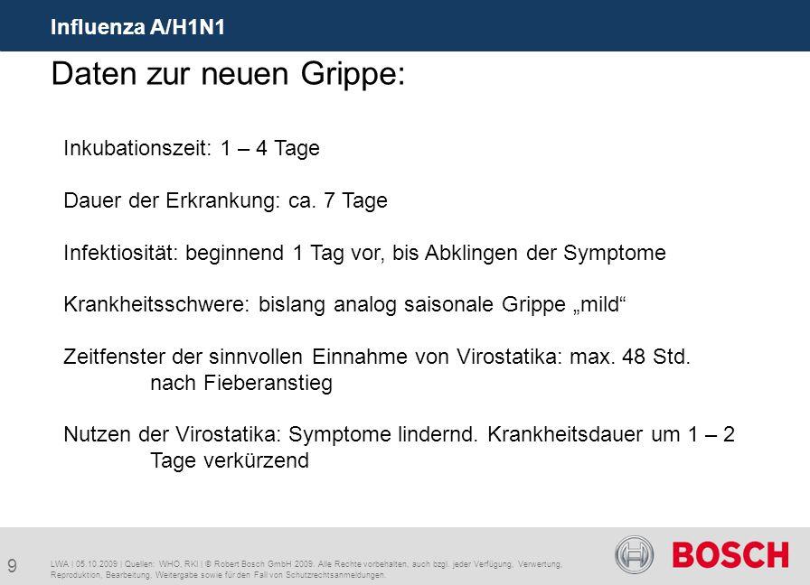 9 Influenza A/H1N1 LWA | 05.10.2009 | Quellen: WHO, RKI | © Robert Bosch GmbH 2009. Alle Rechte vorbehalten, auch bzgl. jeder Verfügung, Verwertung, R