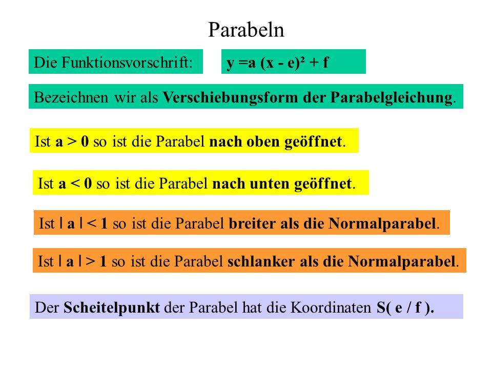 Parabeln Die Funktionsvorschrift: Ist a > 0 so ist die Parabel nach oben geöffnet. y =a (x - e)² + f Bezeichnen wir als Verschiebungsform der Parabelg