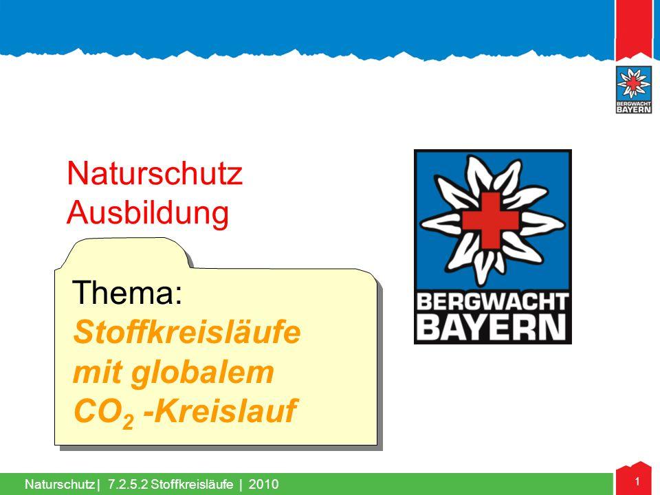 1 Naturschutz | Naturschutz Ausbildung Thema: Stoffkreisläufe mit globalem CO 2 -Kreislauf 7.2.5.2 Stoffkreisläufe | 2010