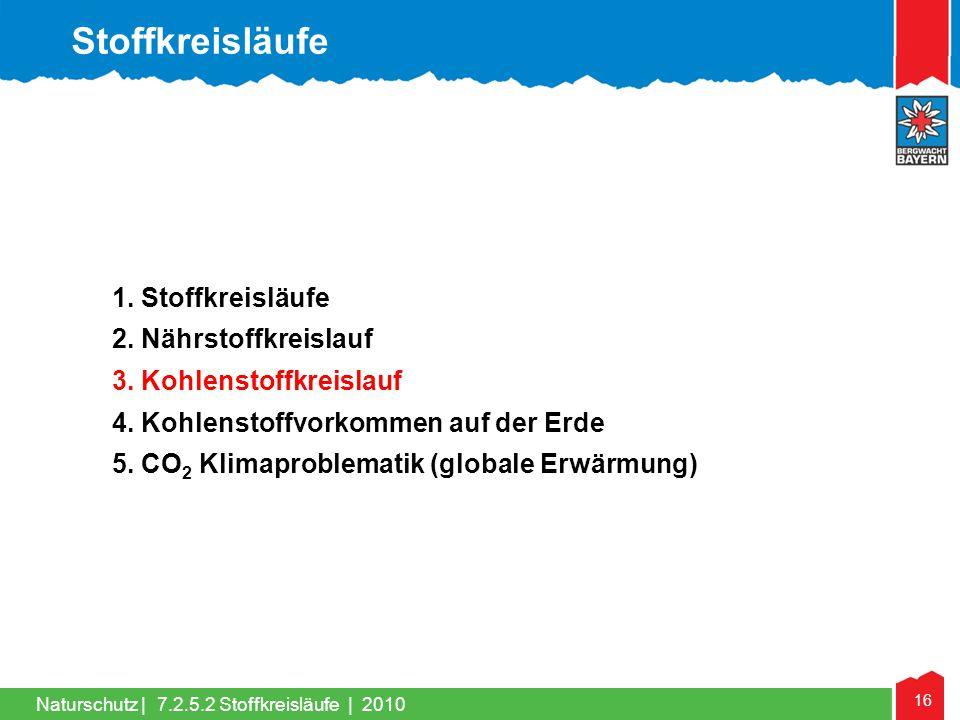 16 Naturschutz | 1. Stoffkreisläufe 2. Nährstoffkreislauf 3. Kohlenstoffkreislauf 4. Kohlenstoffvorkommen auf der Erde 5. CO 2 Klimaproblematik (globa