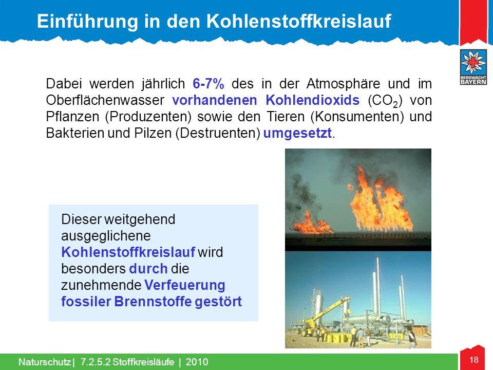 18 Naturschutz | Dabei werden jährlich 6-7% des in der Atmosphäre und im Oberflächenwasser vorhandenen Kohlendioxids (CO 2 ) von Pflanzen (Produzenten