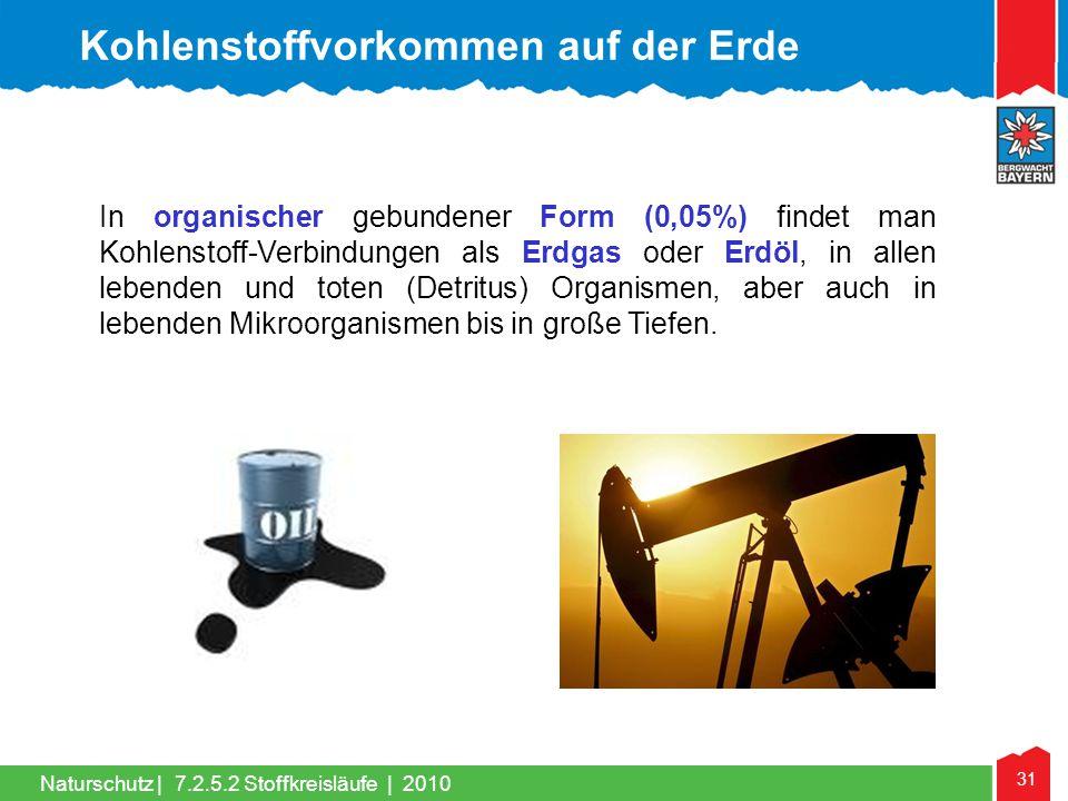 31 Naturschutz | In organischer gebundener Form (0,05%) findet man Kohlenstoff-Verbindungen als Erdgas oder Erdöl, in allen lebenden und toten (Detrit