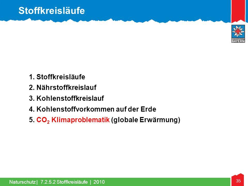 35 Naturschutz | 1. Stoffkreisläufe 2. Nährstoffkreislauf 3. Kohlenstoffkreislauf 4. Kohlenstoffvorkommen auf der Erde 5. CO 2 Klimaproblematik (globa