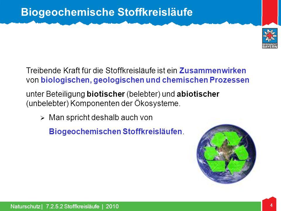 4 Naturschutz | Treibende Kraft für die Stoffkreisläufe ist ein Zusammenwirken von biologischen, geologischen und chemischen Prozessen unter Beteiligu