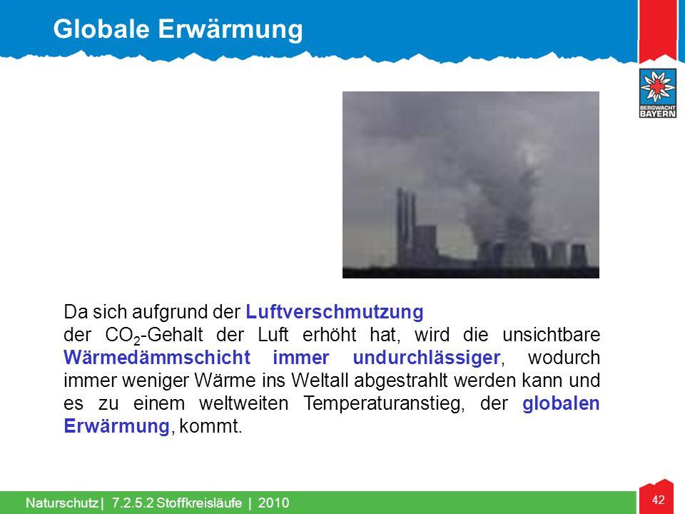 42 Naturschutz | Da sich aufgrund der Luftverschmutzung der CO 2 -Gehalt der Luft erhöht hat, wird die unsichtbare Wärmedämmschicht immer undurchlässi