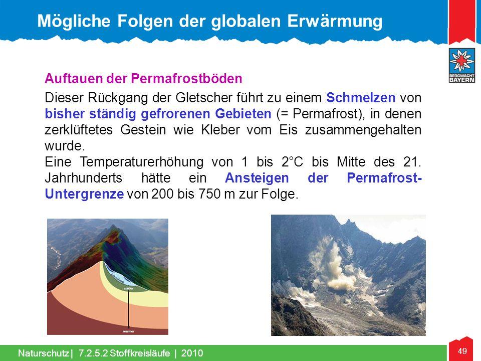 49 Naturschutz | Auftauen der Permafrostböden Dieser Rückgang der Gletscher führt zu einem Schmelzen von bisher ständig gefrorenen Gebieten (= Permafr