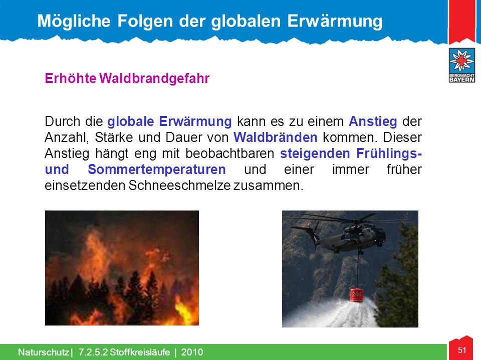 51 Naturschutz | Erhöhte Waldbrandgefahr Durch die globale Erwärmung kann es zu einem Anstieg der Anzahl, Stärke und Dauer von Waldbränden kommen. Die