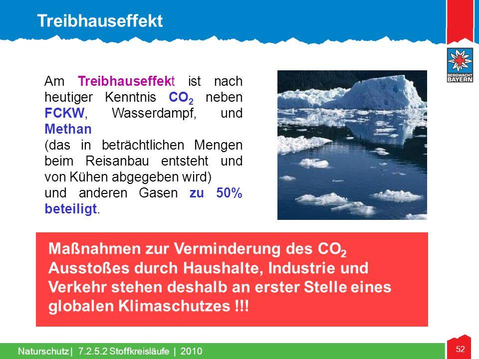 52 Naturschutz | Am Treibhauseffekt ist nach heutiger Kenntnis CO 2 neben FCKW, Wasserdampf, und Methan (das in beträchtlichen Mengen beim Reisanbau e