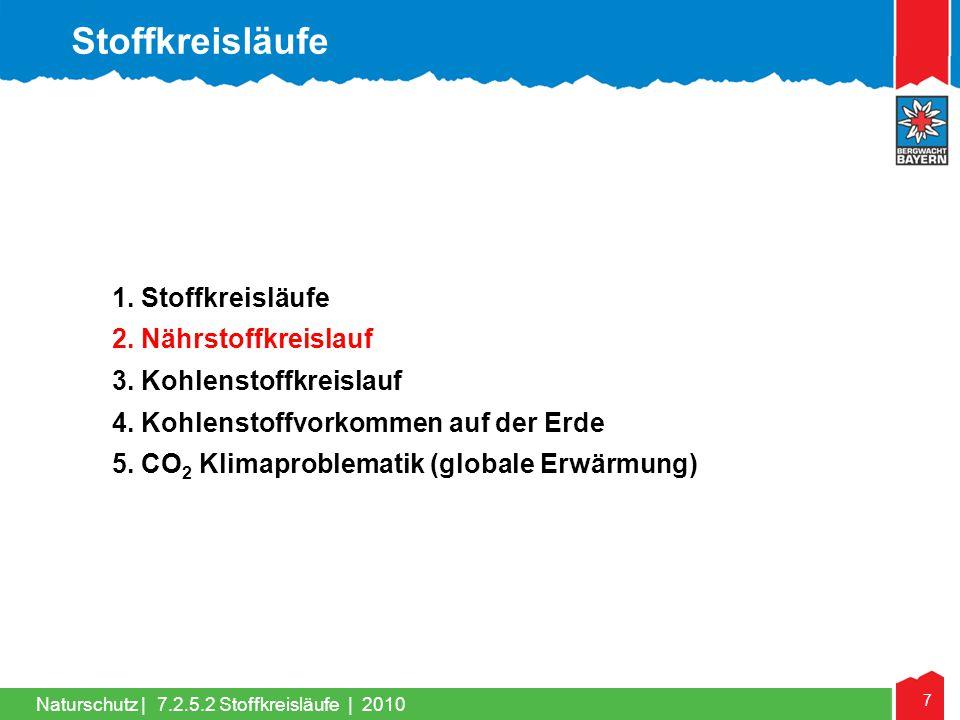 7 Naturschutz | Stoffkreisläufe 1. Stoffkreisläufe 2. Nährstoffkreislauf 3. Kohlenstoffkreislauf 4. Kohlenstoffvorkommen auf der Erde 5. CO 2 Klimapro