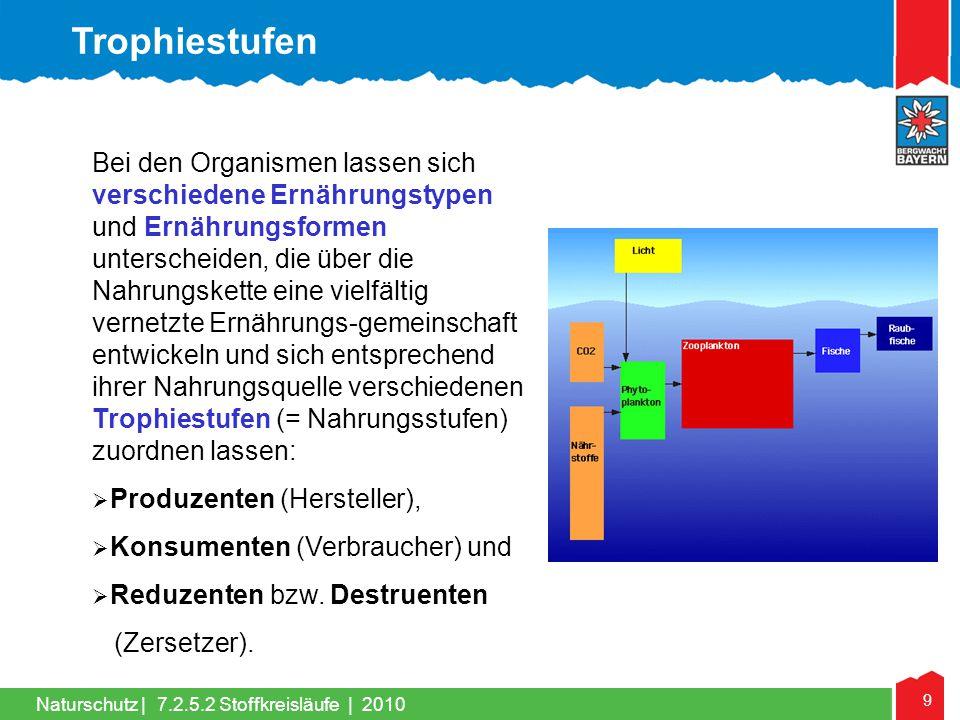 30 Naturschutz | Kohlenstoff kommt in Form anorganischer Verbindungen (>99%) im Boden als Kohle, in verschiedenen Carbonaten (Salzen der Kohlensäure) z.B.