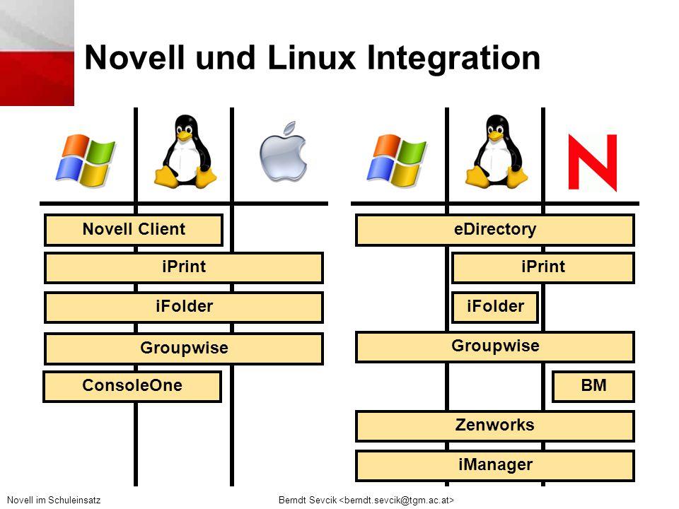 Berndt Sevcik Novell im Schuleinsatz Novell und Linux Integration Novell Client iPrint iFolder Groupwise ConsoleOne iPrint iFolder Groupwise BM Zenworks eDirectory iManager