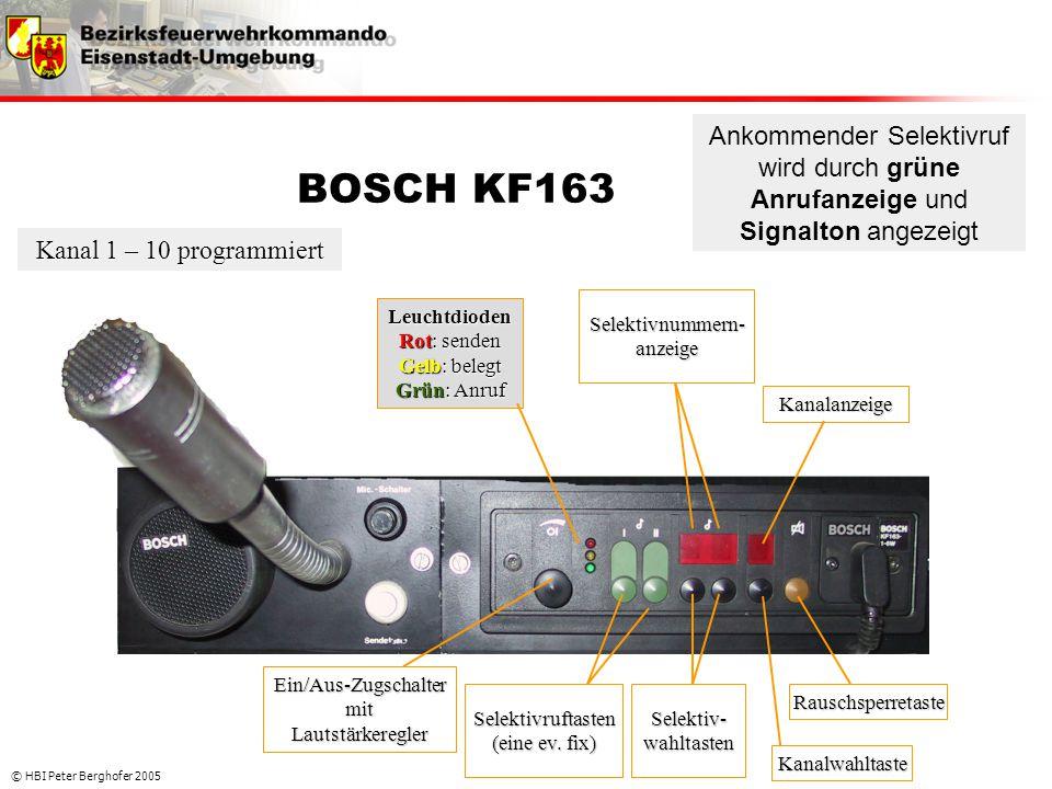 © HBI Peter Berghofer 2005 BOSCH KF163 Rauschsperretaste Kanalwahltaste Kanalanzeige Ein/Aus-Zugschalter mit Lautstärkeregler Leuchtdioden Rot: senden