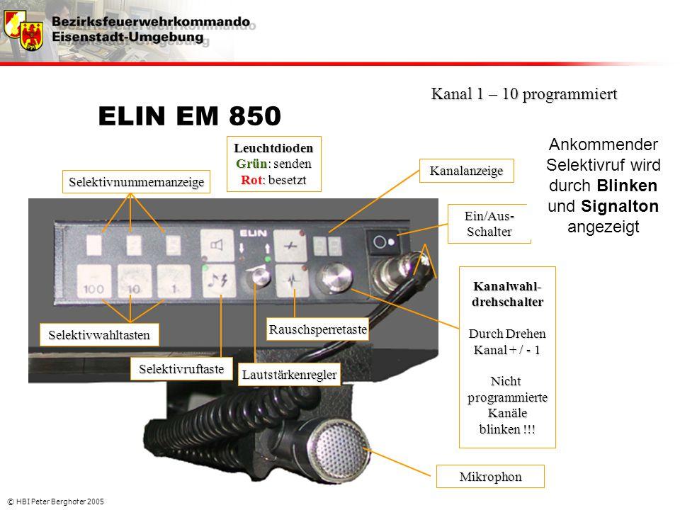 © HBI Peter Berghofer 2005 ELIN EM 850 Mikrophon Rauschsperretaste Kanalwahl- drehschalter Durch Drehen Kanal + / - 1 Nicht programmierte Kanäle blink