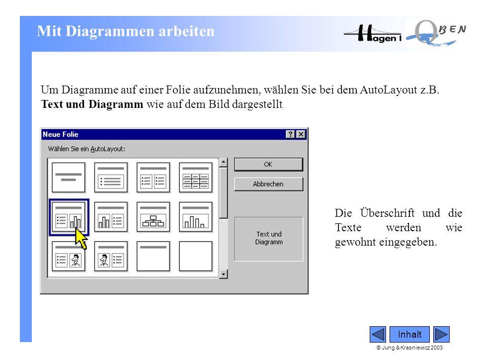 © Jung & Krasniewicz 2003 Inhalt Mit Diagrammen arbeiten Um Diagramme auf einer Folie aufzunehmen, wählen Sie bei dem AutoLayout z.B. Text und Diagram