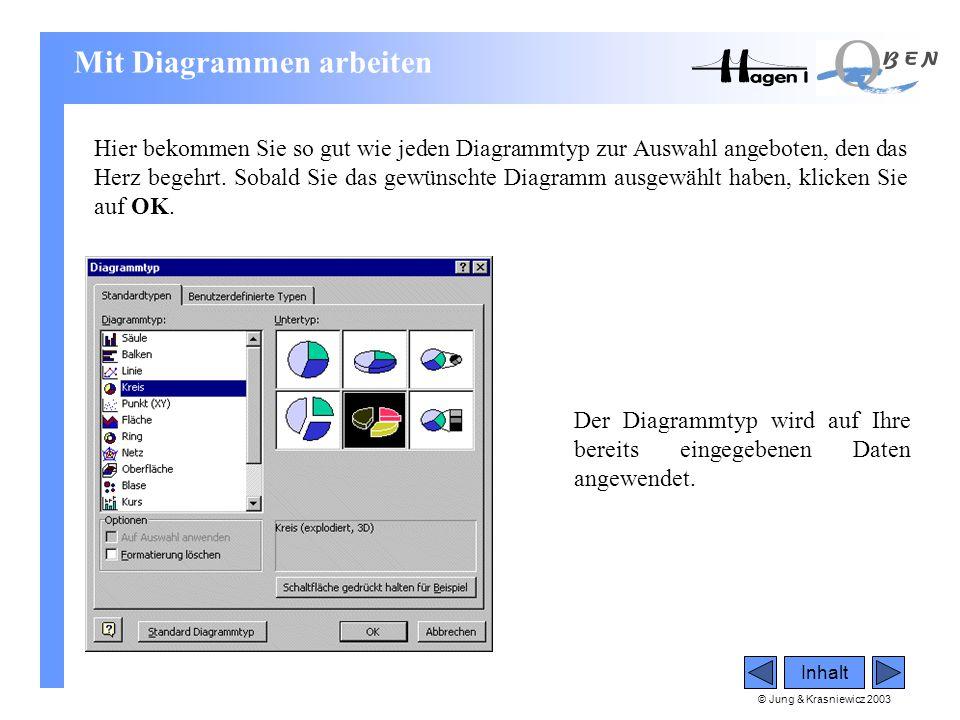 © Jung & Krasniewicz 2003 Inhalt Hier bekommen Sie so gut wie jeden Diagrammtyp zur Auswahl angeboten, den das Herz begehrt. Sobald Sie das gewünschte