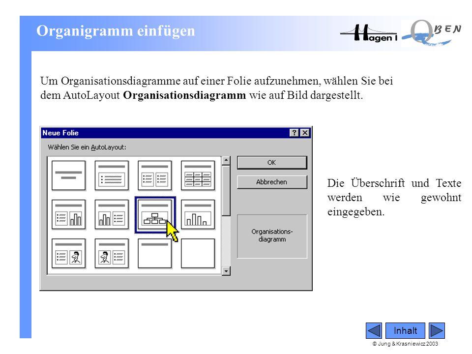 © Jung & Krasniewicz 2003 Inhalt Organigramm einfügen Um Organisationsdiagramme auf einer Folie aufzunehmen, wählen Sie bei dem AutoLayout Organisatio