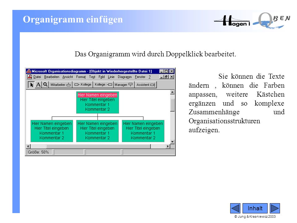 © Jung & Krasniewicz 2003 Inhalt Das Organigramm wird durch Doppelklick bearbeitet. Sie können die Texte ändern, können die Farben anpassen, weitere K