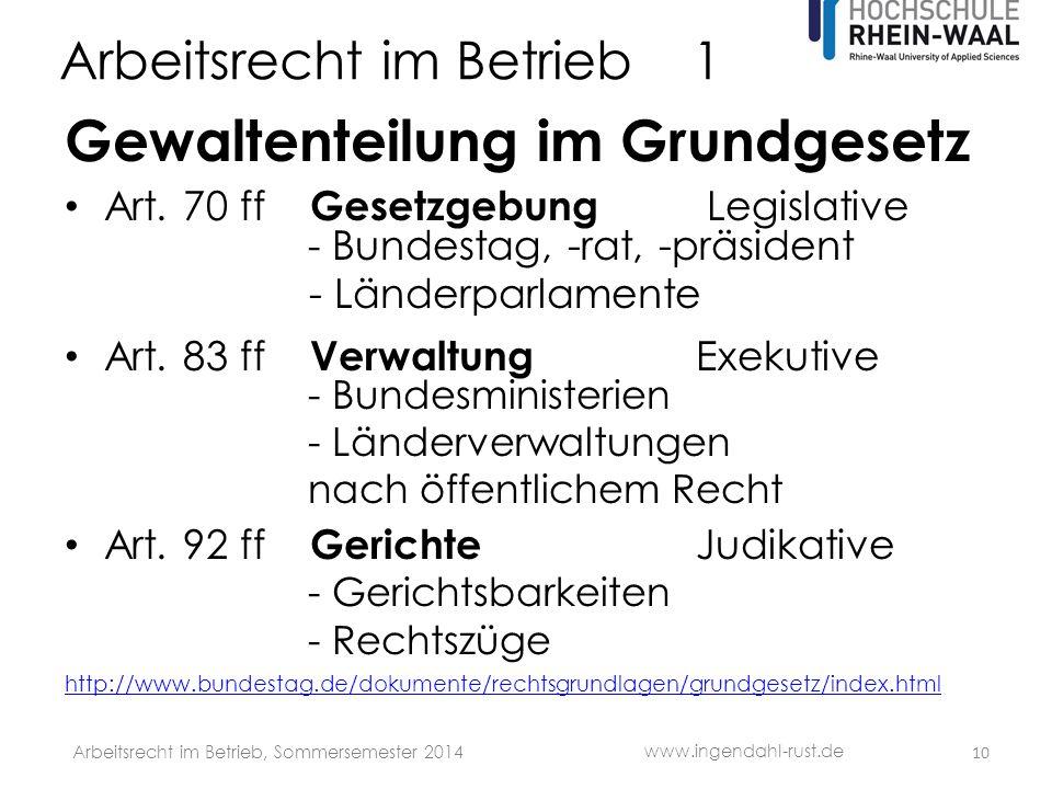 Arbeitsrecht im Betrieb 1 Gewaltenteilung im Grundgesetz • Art. 70 ff Gesetzgebung Legislative - Bundestag, -rat, -präsident - Länderparlamente • Art.