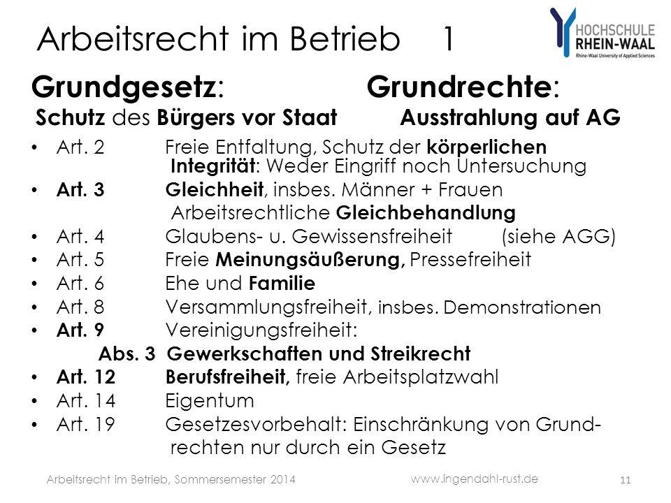 Arbeitsrecht im Betrieb 1 Grundgesetz : Grundrechte : Schutz des Bürgers vor Staat Ausstrahlung auf AG • Art. 2 Freie Entfaltung, Schutz der körperlic