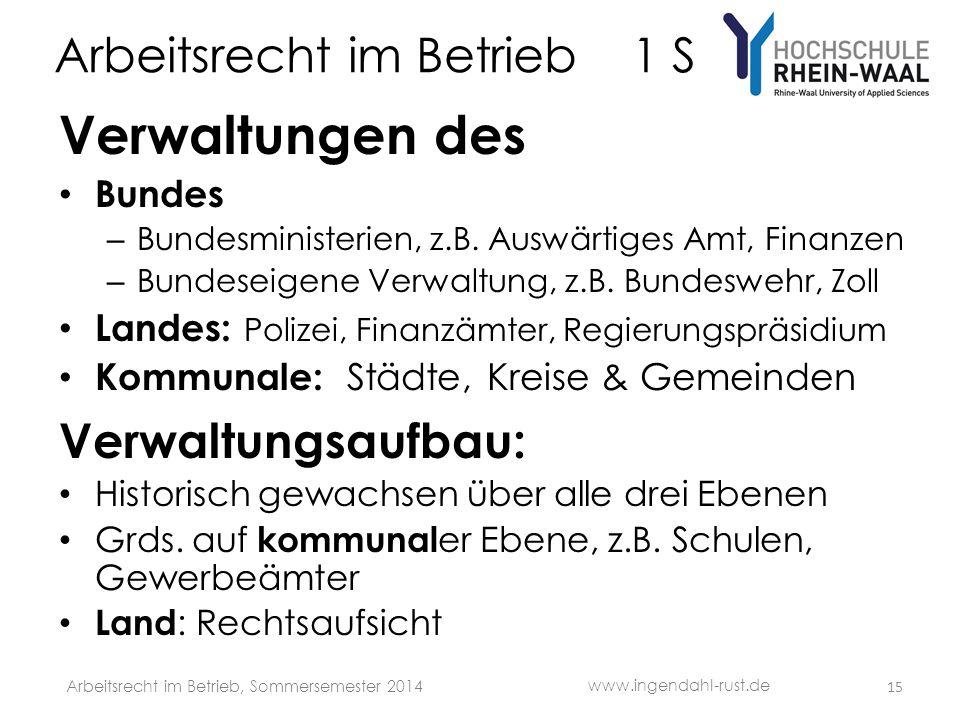 Arbeitsrecht im Betrieb 1 S Verwaltungen des • Bundes – Bundesministerien, z.B. Auswärtiges Amt, Finanzen – Bundeseigene Verwaltung, z.B. Bundeswehr,