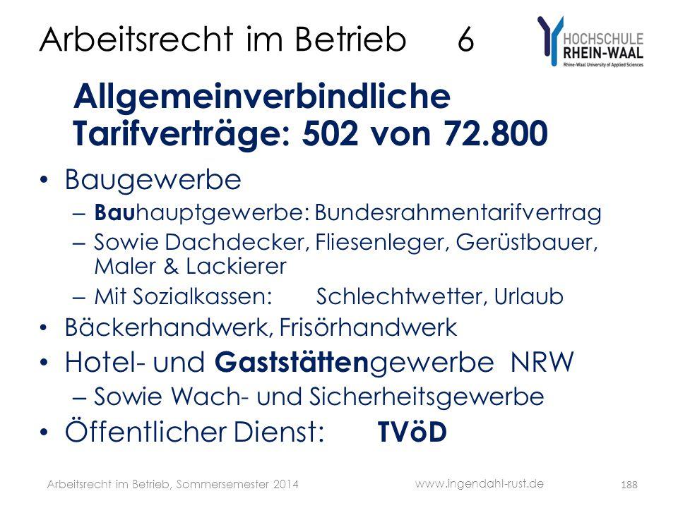 Arbeitsrecht im Betrieb 6 Allgemeinverbindliche Tarifverträge: 502 von 72.800 • Baugewerbe – Bau hauptgewerbe: Bundesrahmentarifvertrag – Sowie Dachde