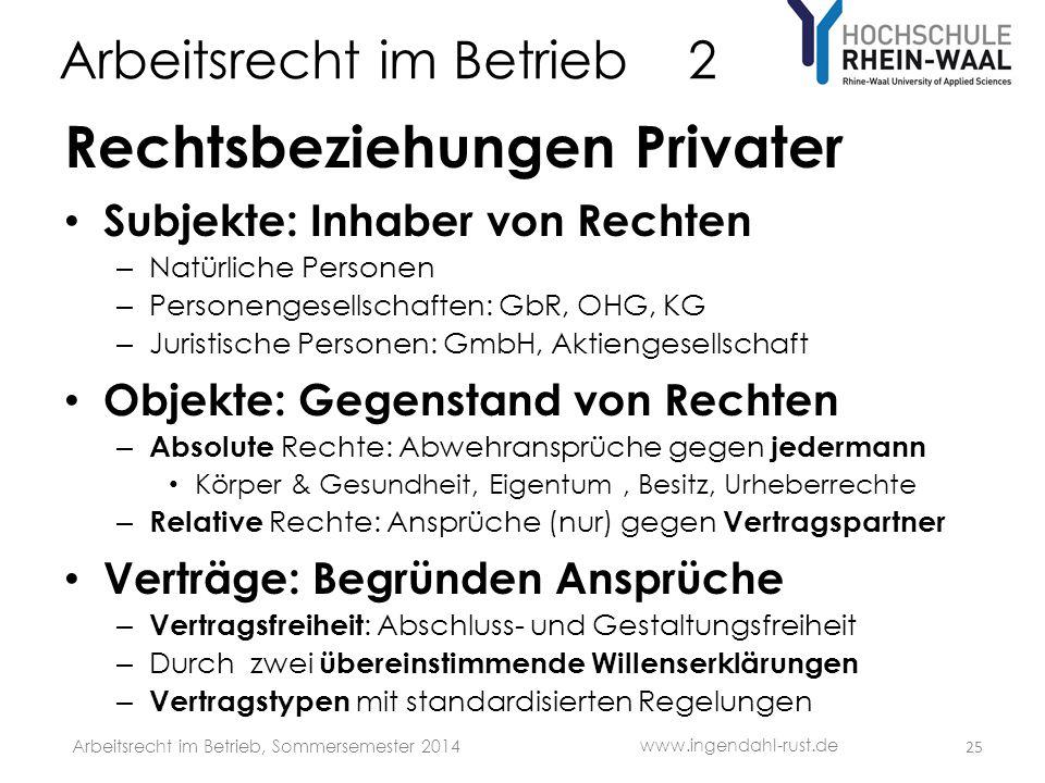 Arbeitsrecht im Betrieb 2 Rechtsbeziehungen Privater • Subjekte: Inhaber von Rechten – Natürliche Personen – Personengesellschaften: GbR, OHG, KG – Ju