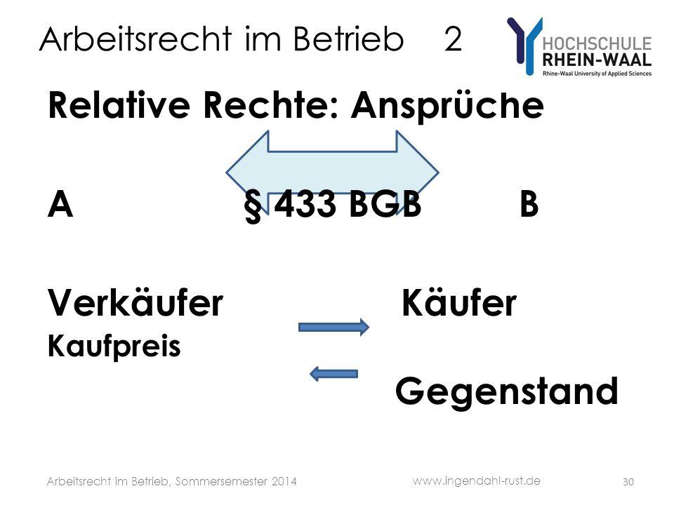 Arbeitsrecht im Betrieb 2 Relative Rechte: Ansprüche A § 433 BGB B Verkäufer Käufer Kaufpreis Gegenstand 30 www.ingendahl-rust.de Arbeitsrecht im Betr