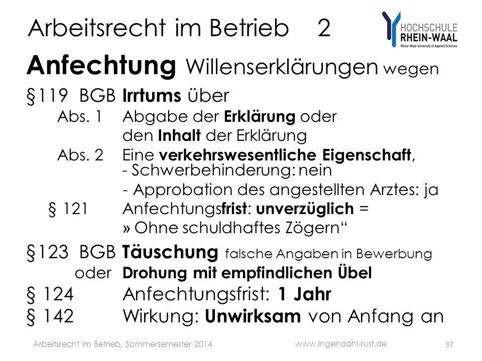 Arbeitsrecht im Betrieb 2 Anfechtung Willenserklärungen wegen §119 BGB Irrtums über Abs. 1 Abgabe der Erklärung oder den Inhalt der Erklärung Abs. 2Ei