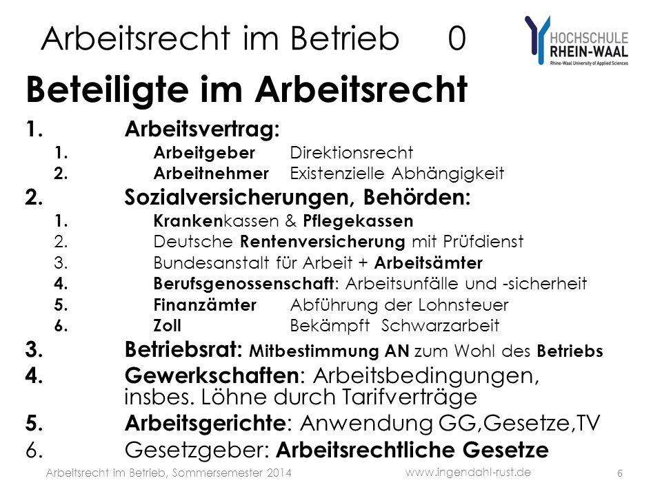 Arbeitsrecht im Betrieb 7 Betriebsrat: Wahl • Wählerliste, § 2 WO : • Aufstellung durch Wahlvorstand mit Mehrheit, Abs.