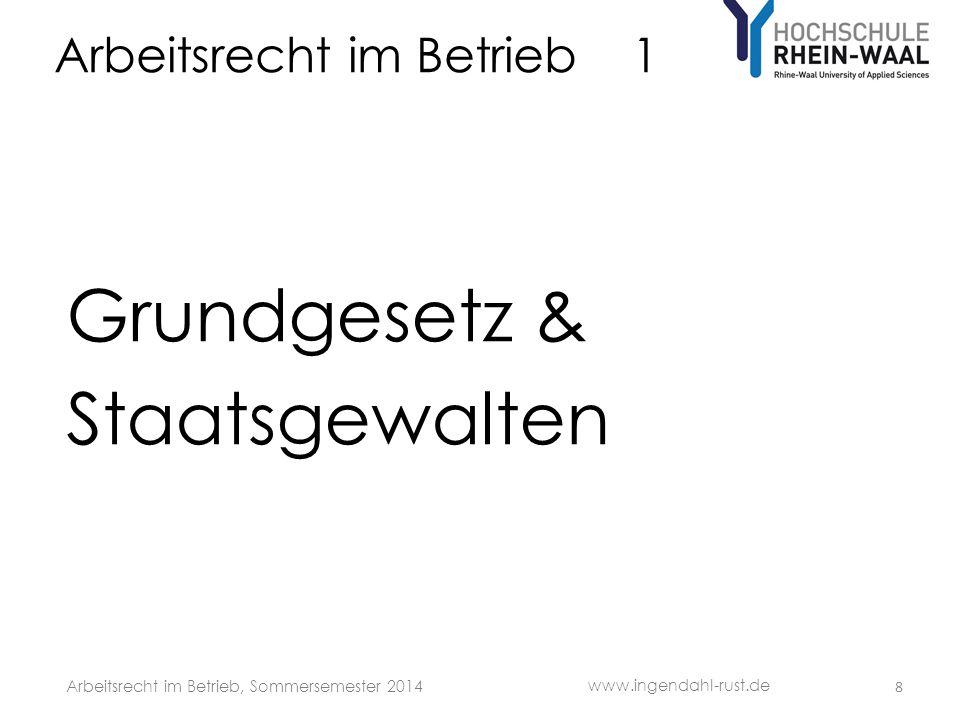Arbeitsrecht im Betrieb 1 Bundes- Republik Deutschland • Republik : Staatsform = Keine Monarchie • Bundesstaat : 16 Länder, NRW, Bayern, HH usw.