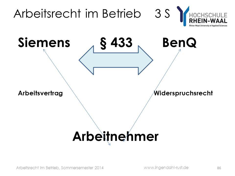 Arbeitsrecht im Betrieb 3 S Siemens § 433 BenQ Arbeitsvertrag Widerspruchsrecht Arbeitnehmer 86 www.ingendahl-rust.de Arbeitsrecht im Betrieb, Sommers