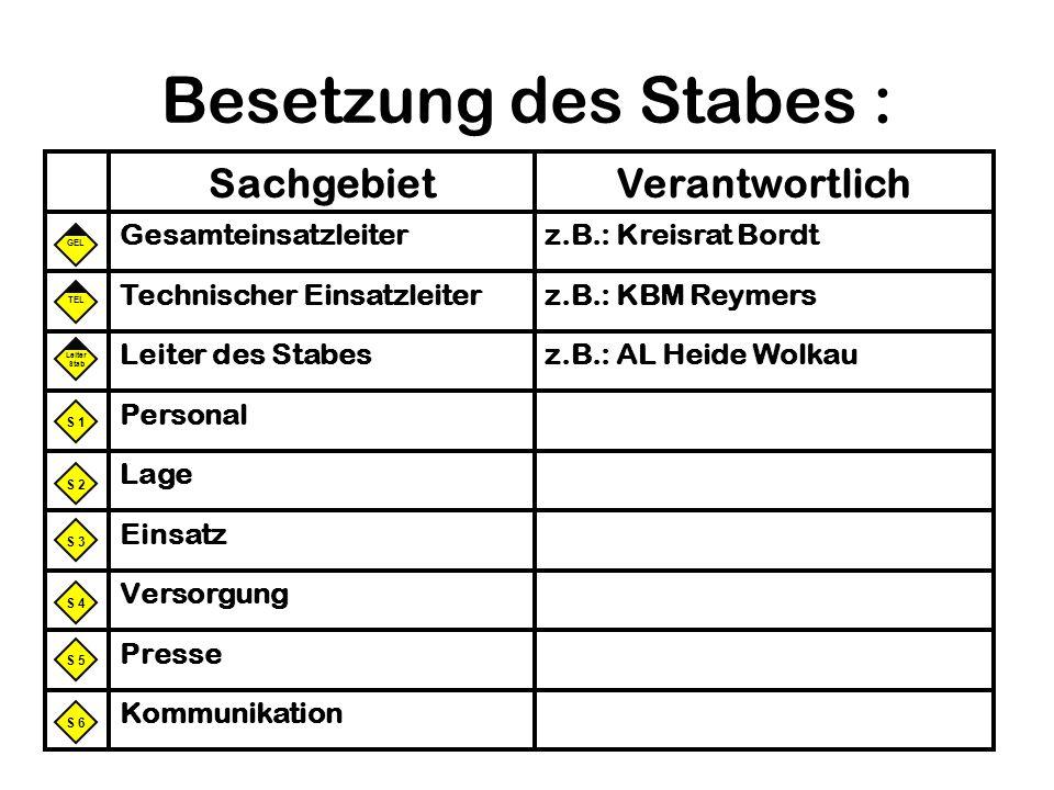 Besetzung des Stabes : Kommunikation Presse Versorgung Einsatz Lage Personal z.B.: AL Heide WolkauLeiter des Stabes z.B.: KBM ReymersTechnischer Einsa