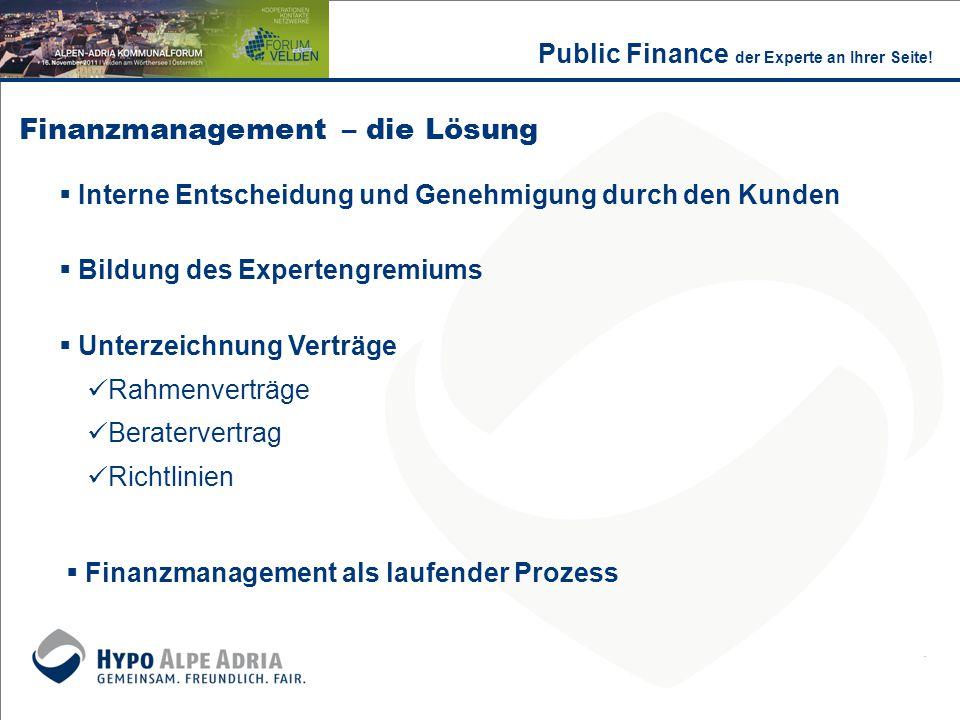Finanzmanagement – die Lösung  Unterzeichnung Verträge  Rahmenverträge  Beratervertrag  Richtlinien  Finanzmanagement als laufender Prozess  Int