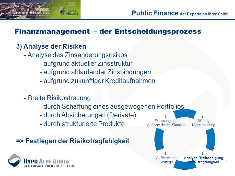 4) Aufbereitung - Strategie und Reporting - Überprüfung der Marktkonformität entwickelter Strategien - Umsetzung und laufende Beobachtung - Darstellung der umgesetzten Optimierungen und der aktuellen Situation - Abstimmung des bestehenden Portfolios mit Neufinanzierungen - Laufende Überprüfung eines weiteren Handlungsbedarfs 2.