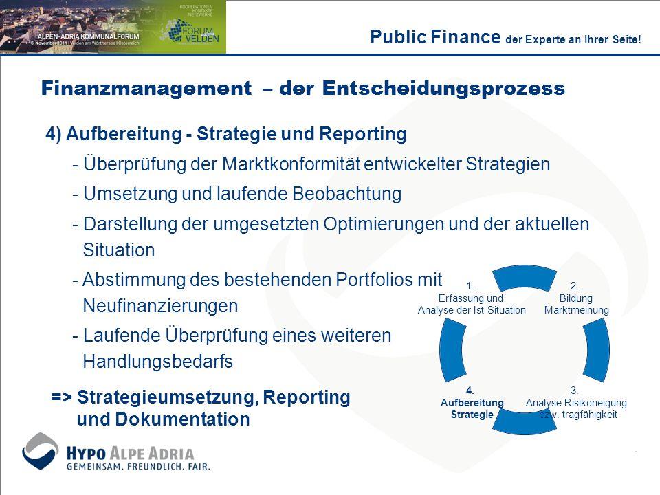 4) Aufbereitung - Strategie und Reporting - Überprüfung der Marktkonformität entwickelter Strategien - Umsetzung und laufende Beobachtung - Darstellun