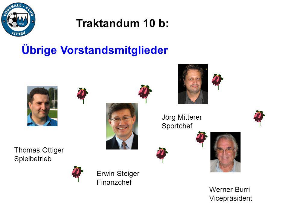 Traktandum 10 b: Übrige Vorstandsmitglieder Thomas Ottiger Spielbetrieb Jörg Mitterer Sportchef Werner Burri Vicepräsident Erwin Steiger Finanzchef