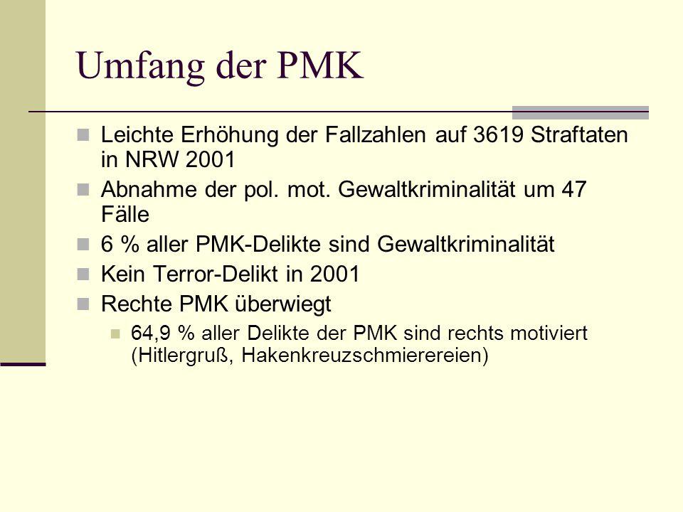 Umfang der PMK  Leichte Erhöhung der Fallzahlen auf 3619 Straftaten in NRW 2001  Abnahme der pol. mot. Gewaltkriminalität um 47 Fälle  6 % aller PM
