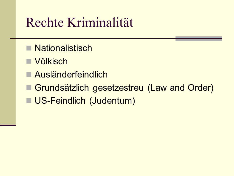 Rechte Kriminalität  Nationalistisch  Völkisch  Ausländerfeindlich  Grundsätzlich gesetzestreu (Law and Order)  US-Feindlich (Judentum)