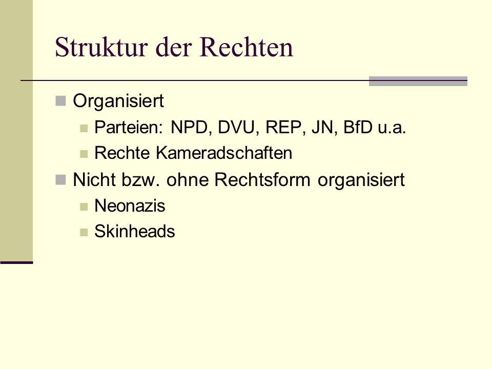 Struktur der Rechten  Organisiert  Parteien: NPD, DVU, REP, JN, BfD u.a.  Rechte Kameradschaften  Nicht bzw. ohne Rechtsform organisiert  Neonazi