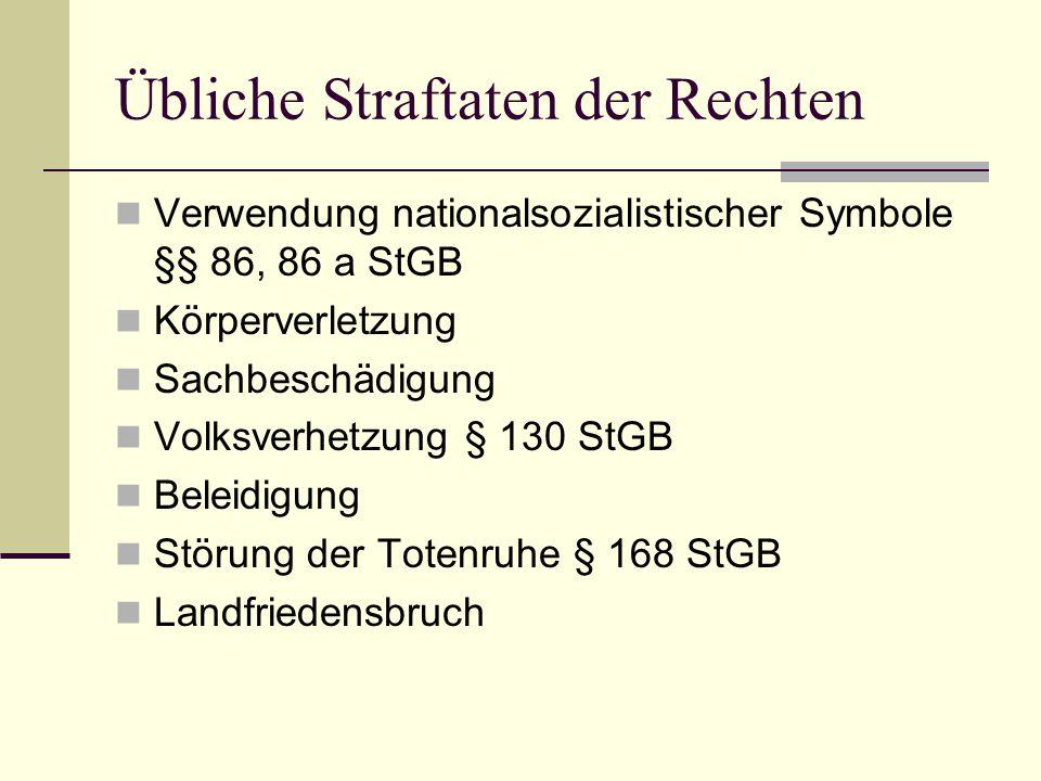 Übliche Straftaten der Rechten  Verwendung nationalsozialistischer Symbole §§ 86, 86 a StGB  Körperverletzung  Sachbeschädigung  Volksverhetzung §