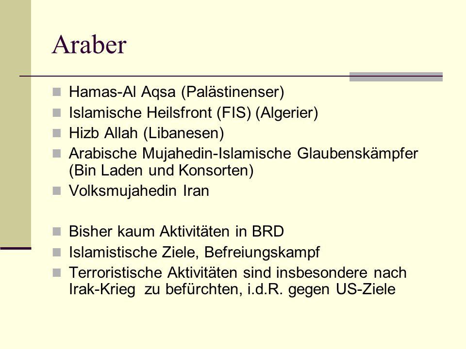 Araber  Hamas-Al Aqsa (Palästinenser)  Islamische Heilsfront (FIS) (Algerier)  Hizb Allah (Libanesen)  Arabische Mujahedin-Islamische Glaubenskämp