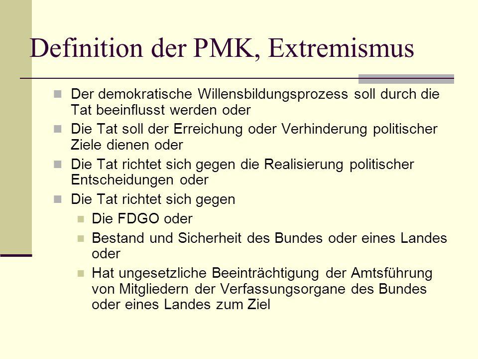 Definition der PMK, Extremismus  Der demokratische Willensbildungsprozess soll durch die Tat beeinflusst werden oder  Die Tat soll der Erreichung od